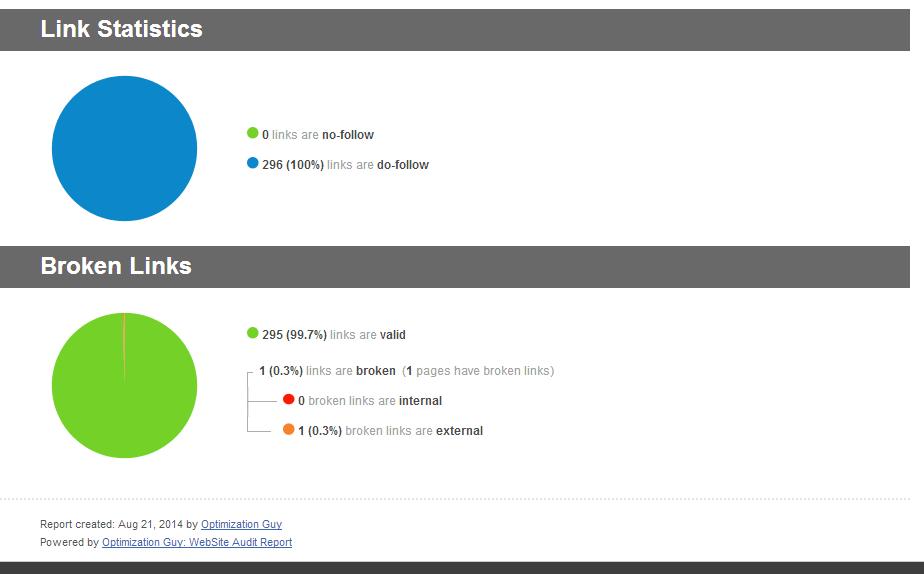 SEO-website-audit-report-