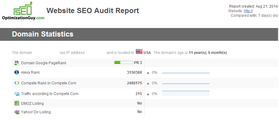 SEO-website-audit-report